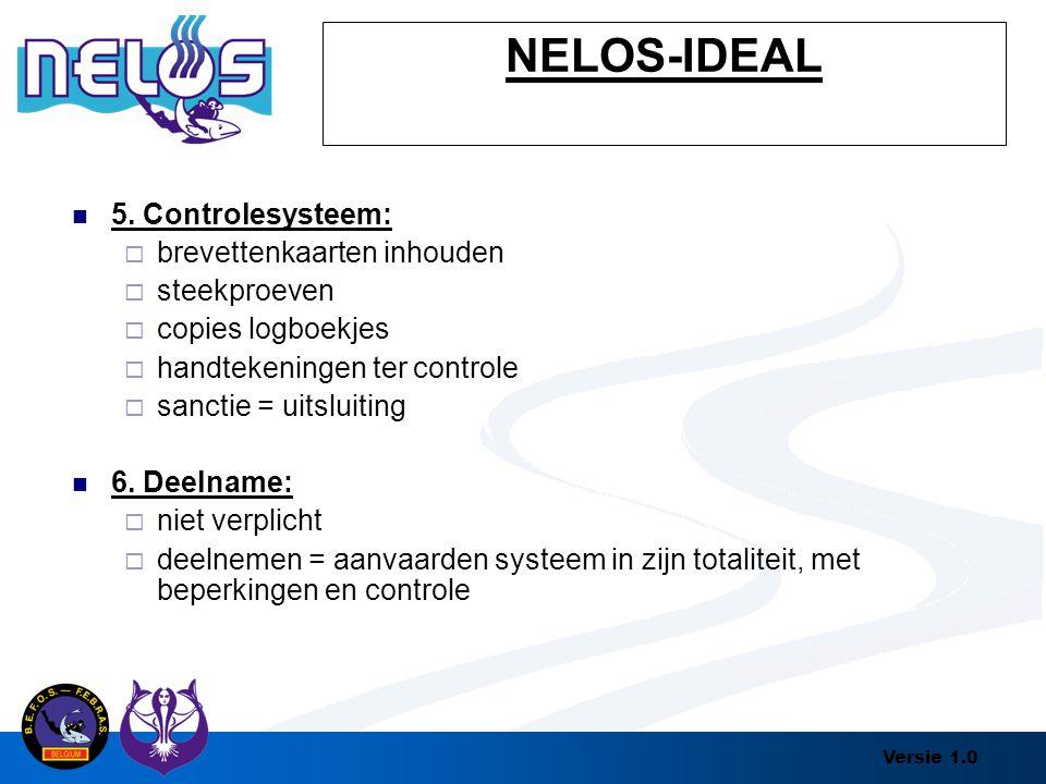 Versie 1.0 NELOS-IDEAL 5. Controlesysteem:  brevettenkaarten inhouden  steekproeven  copies logboekjes  handtekeningen ter controle  sanctie = ui