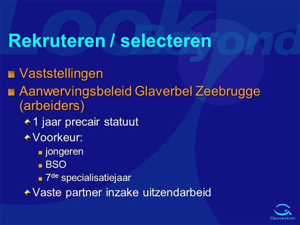 Rekruteren / selecteren Vaststellingen Aanwervingsbeleid Glaverbel Zeebrugge (arbeiders) 1 jaar precair statuut Voorkeur: n jongeren n BSO n 7 de spec
