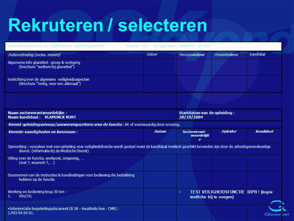 Rekruteren / selecteren Functievereisten en individuele opleidingsfiche : functie 101 – bruggeman Aumond 30 ton Indiensttreding (inclus. interim) Datu