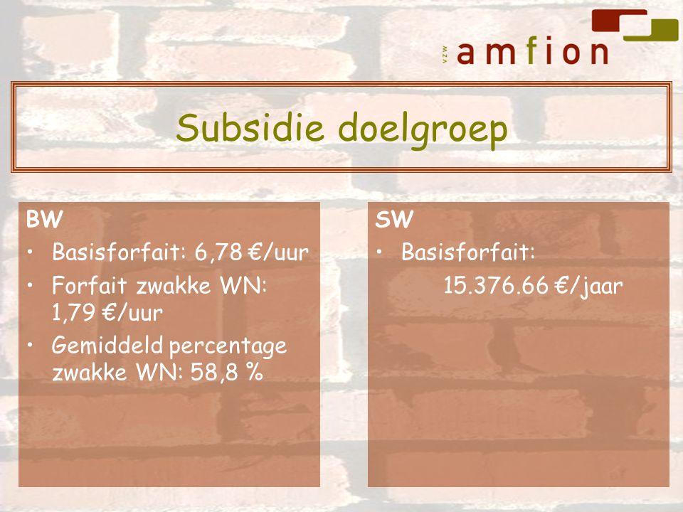 BW Basisforfait: 6,78 €/uur Forfait zwakke WN: 1,79 €/uur Gemiddeld percentage zwakke WN: 58,8 % SW Basisforfait: 15.376.66 €/jaar Subsidie doelgroep