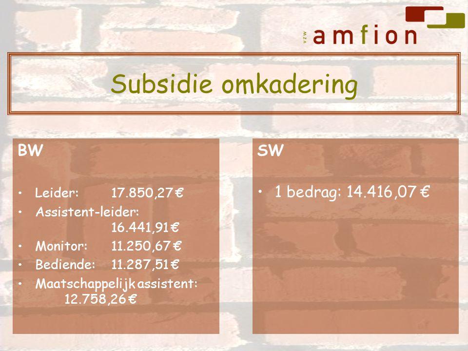 BW Leider: 17.850,27 € Assistent-leider: 16.441,91 € Monitor:11.250,67 € Bediende: 11.287,51 € Maatschappelijk assistent: 12.758,26 € SW 1 bedrag: 14.416,07 € Subsidie omkadering