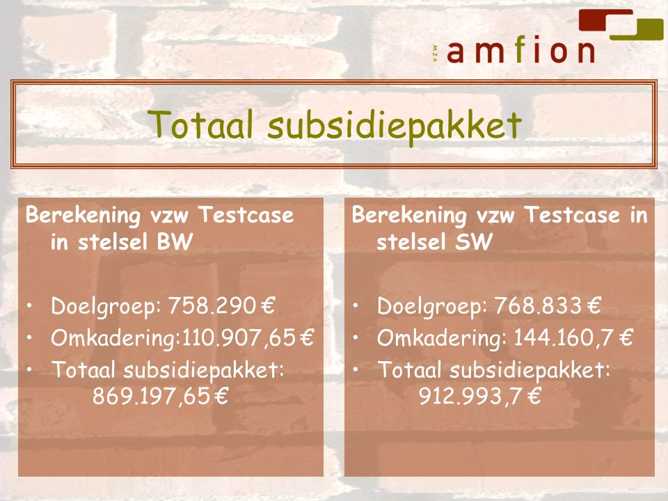 Berekening vzw Testcase in stelsel BW Doelgroep: 758.290 € Omkadering:110.907,65 € Totaal subsidiepakket: 869.197,65 € Berekening vzw Testcase in stelsel SW Doelgroep: 768.833 € Omkadering: 144.160,7 € Totaal subsidiepakket: 912.993,7 € Totaal subsidiepakket