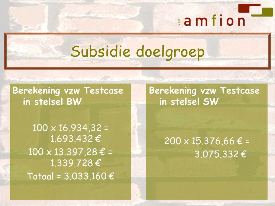 Berekening vzw Testcase in stelsel BW 100 x 16.934,32 = 1.693.432 € 100 x 13.397,28 € = 1.339.728 € Totaal = 3.033.160 € Berekening vzw Testcase in stelsel SW 200 x 15.376,66 € = 3.075.332 € Subsidie doelgroep