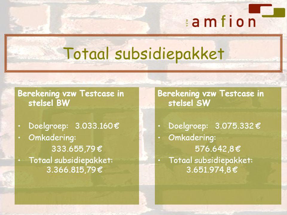 Berekening vzw Testcase in stelsel BW Doelgroep: 3.033.160 € Omkadering: 333.655,79 € Totaal subsidiepakket: 3.366.815,79 € Berekening vzw Testcase in stelsel SW Doelgroep: 3.075.332 € Omkadering: 576.642,8 € Totaal subsidiepakket: 3.651.974,8 € Totaal subsidiepakket