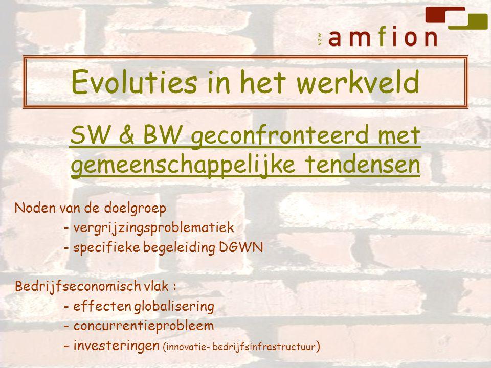Evoluties in het werkveld Noden van de doelgroep - vergrijzingsproblematiek - specifieke begeleiding DGWN Bedrijfseconomisch vlak : - effecten globalisering - concurrentieprobleem - investeringen (innovatie- bedrijfsinfrastructuur ) SW & BW geconfronteerd met gemeenschappelijke tendensen