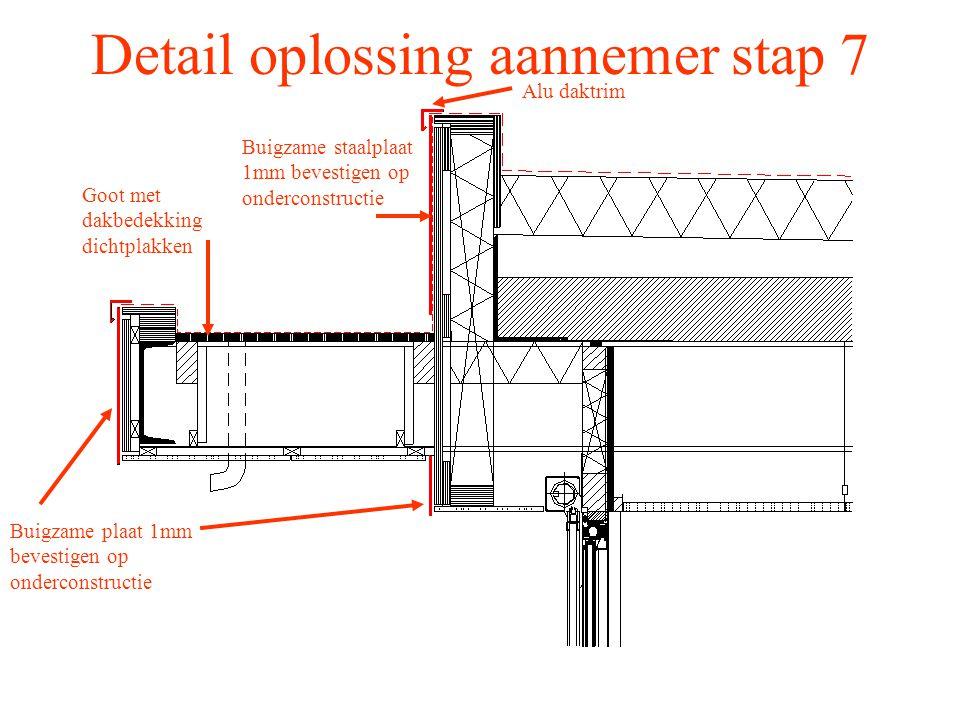 Detail oplossing aannemer stap 7 Buigzame staalplaat 1mm bevestigen op onderconstructie Alu daktrim Goot met dakbedekking dichtplakken Buigzame plaat