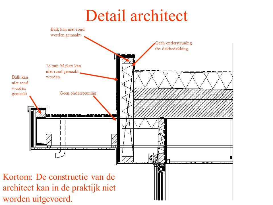 Detail architect Balk kan niet rond worden gemaakt Geen ondersteuning 18 mm M-plex kan niet rond gemaakt worden Balk kan niet rond worden gemaakt Geen