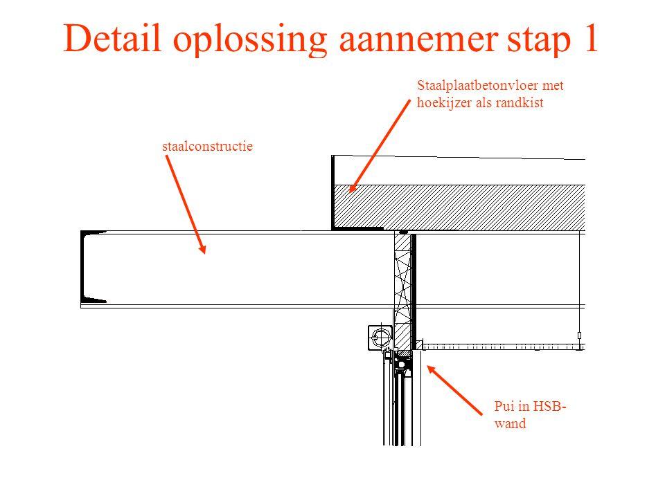 Detail oplossing aannemer stap 1 Pui in HSB- wand staalconstructie Staalplaatbetonvloer met hoekijzer als randkist