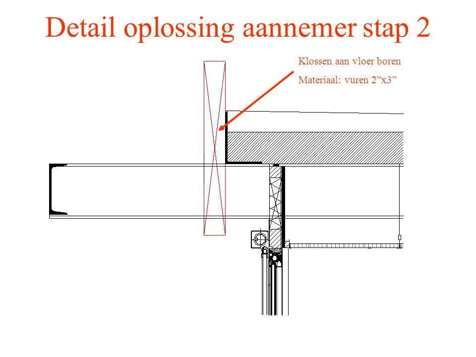 "Detail oplossing aannemer stap 2 Klossen aan vloer boren Materiaal: vuren 2""x3"""