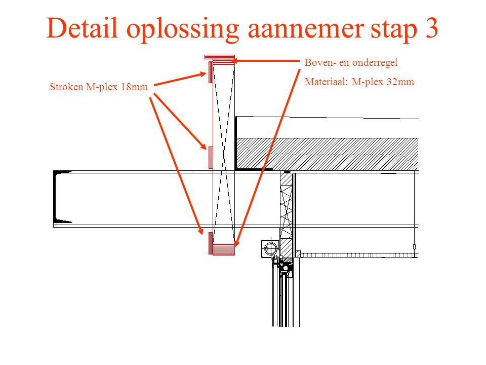 Detail oplossing aannemer stap 3 Boven- en onderregel Materiaal: M-plex 32mm Stroken M-plex 18mm
