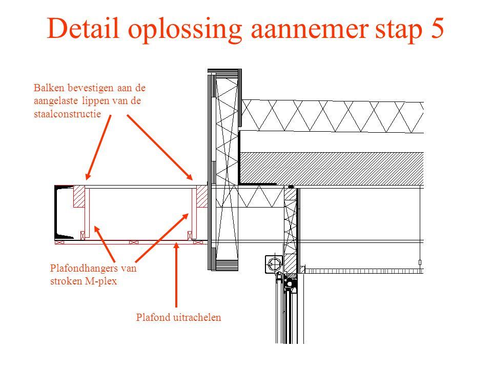 Detail oplossing aannemer stap 5 Plafondhangers van stroken M-plex Balken bevestigen aan de aangelaste lippen van de staalconstructie Plafond uitrache