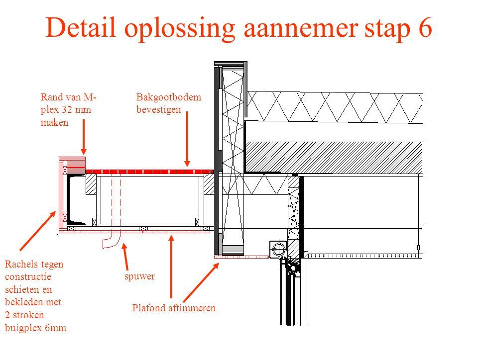 Detail oplossing aannemer stap 6 spuwer Bakgootbodem bevestigen Plafond aftimmeren Rand van M- plex 32 mm maken Rachels tegen constructie schieten en
