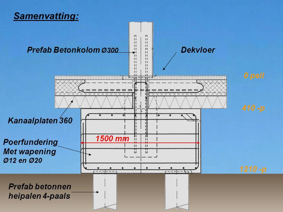 Samenvatting: Prefab betonnen heipalen 4-paals Poerfundering Met wapening Ø12 en Ø20 Kanaalplaten 360 Prefab Betonkolom Ø300 1210 -p 1500 mm 410 -p 0 peil Dekvloer