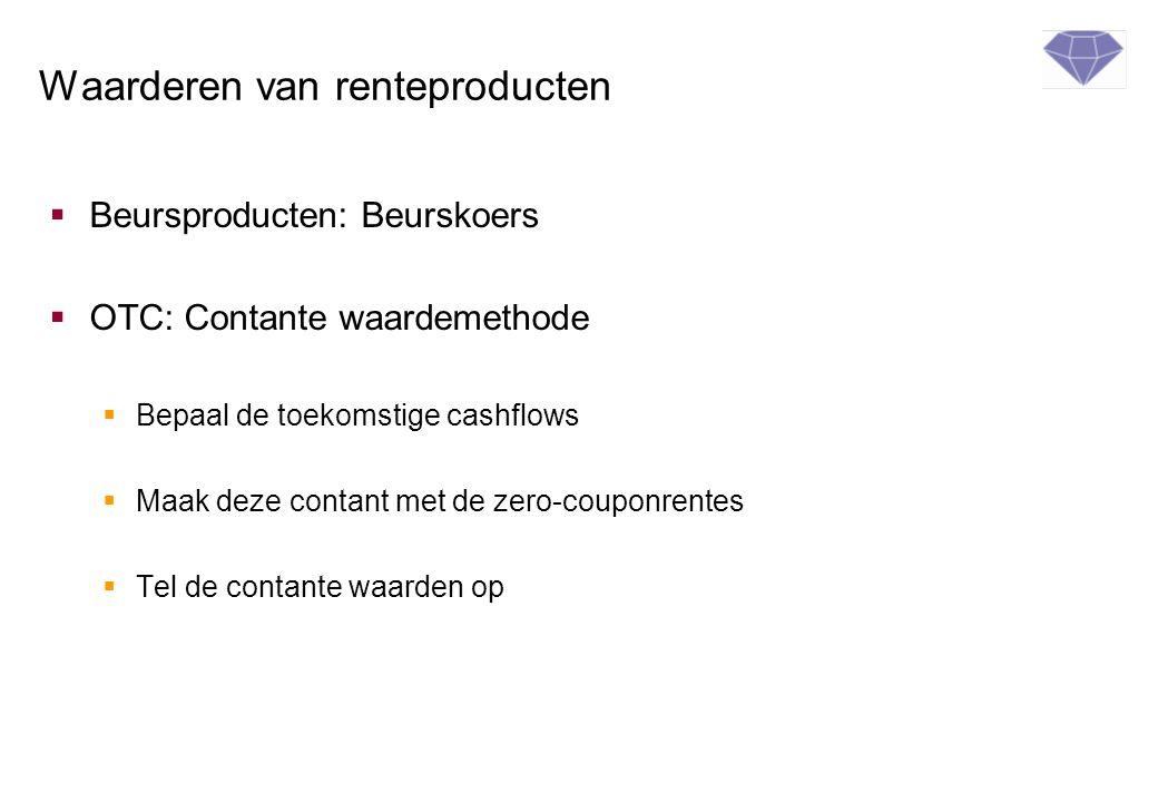 Waarderen van renteproducten  Beursproducten: Beurskoers  OTC: Contante waardemethode  Bepaal de toekomstige cashflows  Maak deze contant met de z