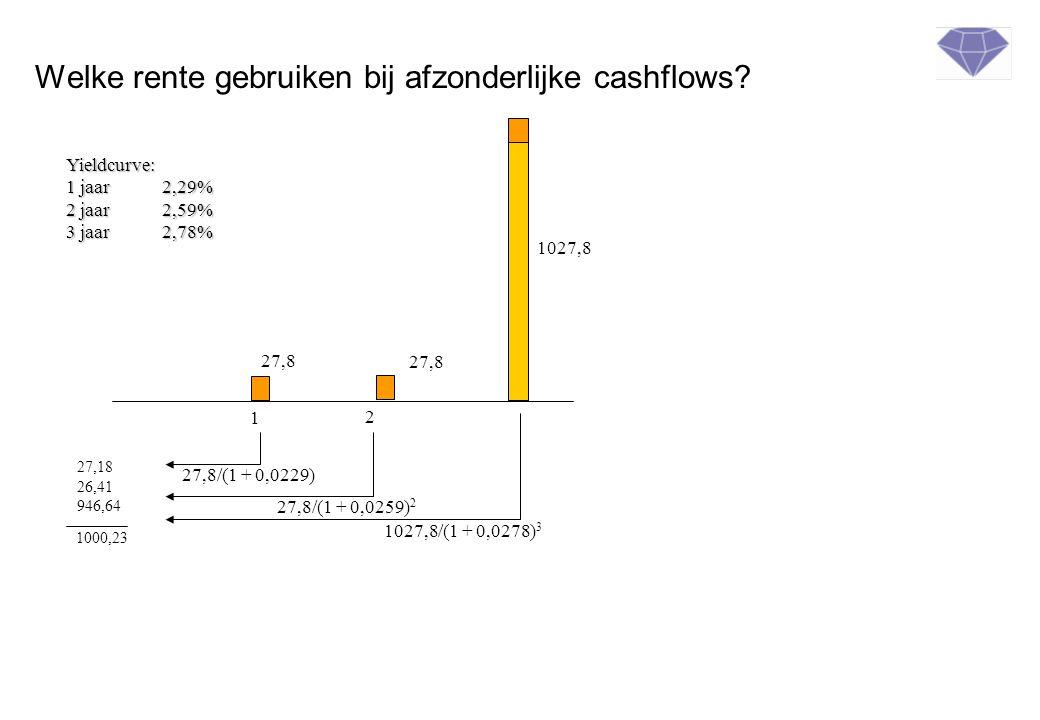 Welke rente gebruiken bij afzonderlijke cashflows? 1 2 27,8 1027,8 27,18 26,41 946,64 1000,23 Yieldcurve: 1 jaar2,29% 2 jaar2,59% 3 jaar 2,78% 27,8 27