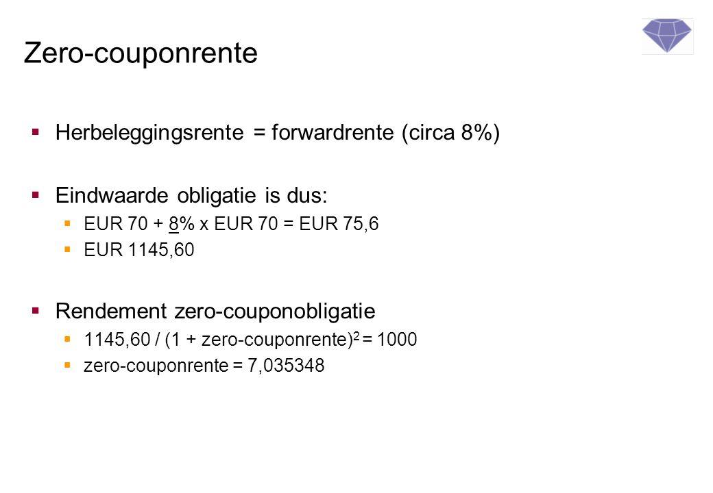 Zero-couponrente  Herbeleggingsrente = forwardrente (circa 8%)  Eindwaarde obligatie is dus:  EUR 70 + 8% x EUR 70 = EUR 75,6  EUR 1145,60  Rende