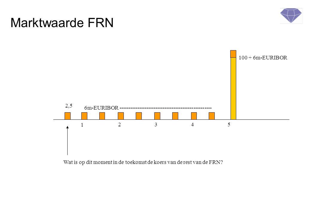 Marktwaarde FRN 1 2345 6m-EURIBOR --------------------------------------------------- 100 + 6m-EURIBOR 2,5 Wat is op dit moment in de toekomst de koers van de rest van de FRN?