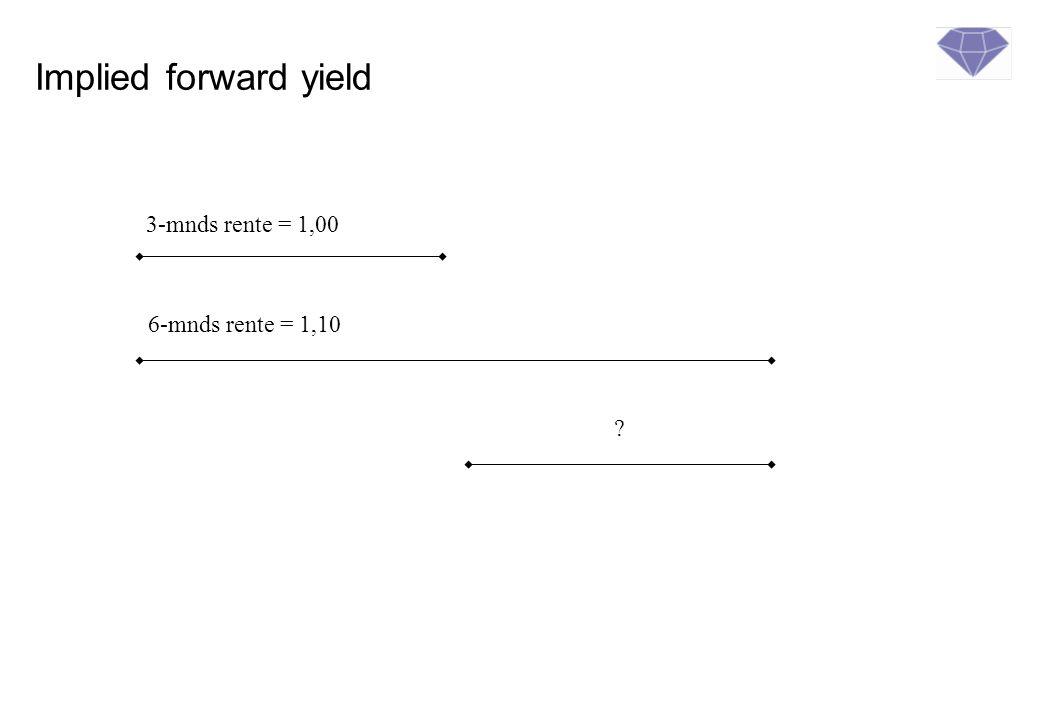 4 mio contract date 4 mio 3m 1y3m 1,541,944 1,475,021 1,606,513 9m (1 + 92/360 x 0.025) = 1,532,155.23 PV = 1,541,944 / (1 + 92/360 x 0.025) = 1,532,155.23 PV = 1,475,021 / (1 + 273/360 x 0.028) = 1,444,352.29 PV = 1,606,513 / 1.03 1.25 = 1,548,238.38 Total: 4,524,746.34 PV = 4,000,000 / 1.03 1.25 = 3,854,903,04 PV = 4,000,000 / (1 + 92/360 x 0.025) = 3,974,606.68 Total: 7,829,509.73 valuation date Waarderen receiver´s renteswap, vaste coupons