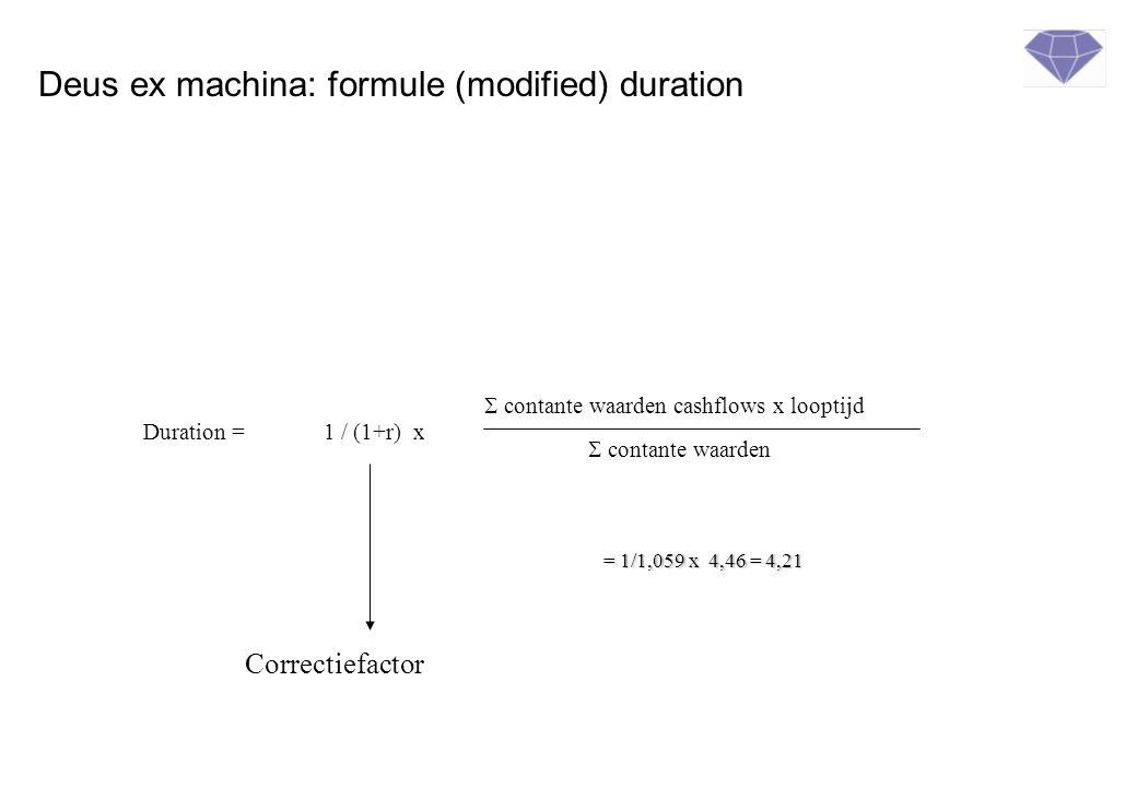 Deus ex machina: formule (modified) duration Duration =  contante waarden cashflows x looptijd  contante waarden 1 / (1+r) x Correctiefactor = 1/1,059 x 4,46 = 4,21