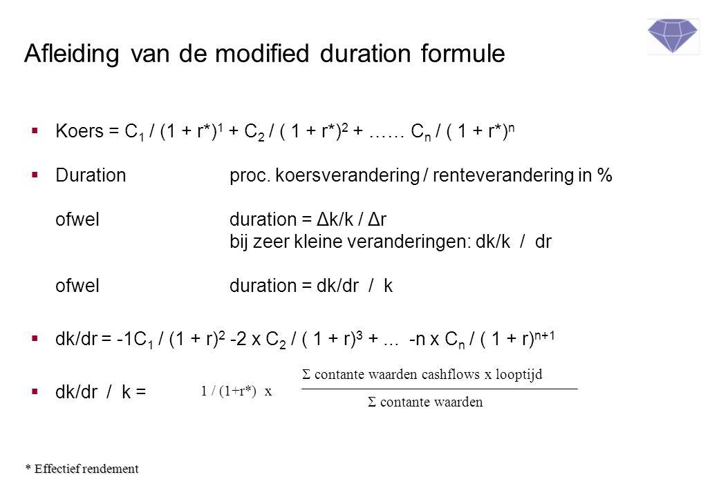 Afleiding van de modified duration formule  Koers = C 1 / (1 + r*) 1 + C 2 / ( 1 + r*) 2 + …… C n / ( 1 + r*) n  Durationproc. koersverandering / re
