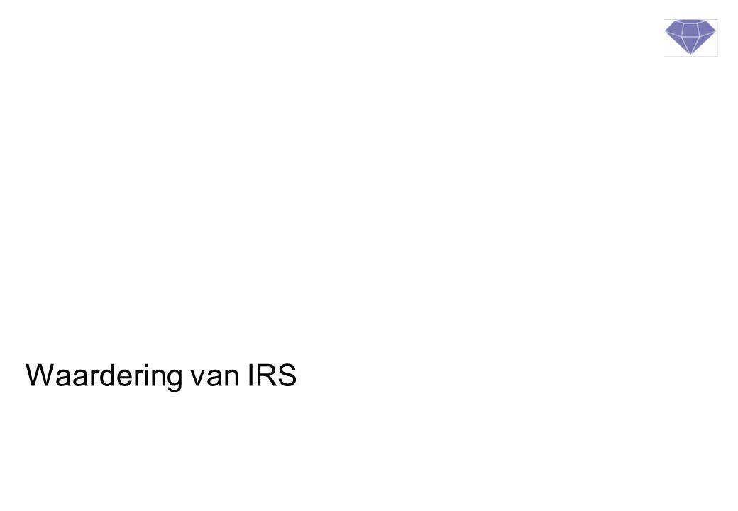 Waardering van IRS
