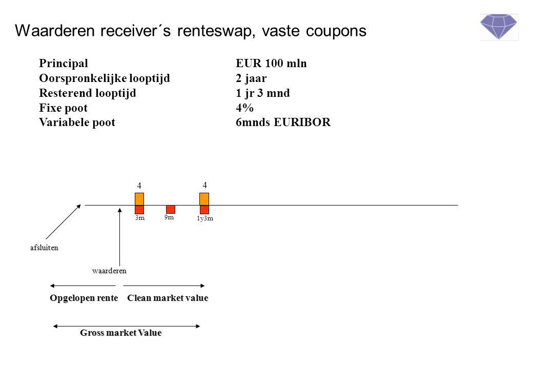 Waarderen receiver´s renteswap, vaste coupons 4 PrincipalEUR 100 mln Oorspronkelijke looptijd2 jaar Resterend looptijd 1 jr 3 mnd Fixe poot 4% Variabe