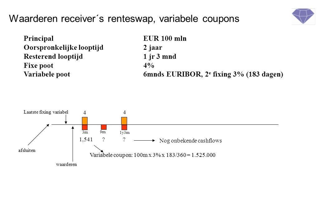 Waarderen receiver´s renteswap, variabele coupons 4 PrincipalEUR 100 mln Oorspronkelijke looptijd2 jaar Resterend looptijd 1 jr 3 mnd Fixe poot 4% Var