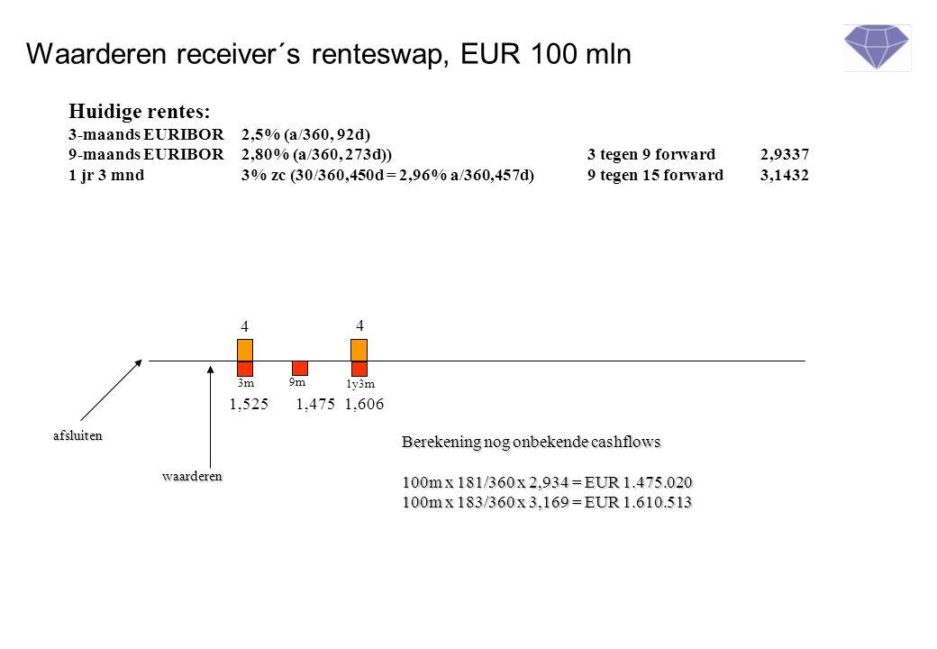 Waarderen receiver´s renteswap, EUR 100 mln 4 Huidige rentes: 3-maands EURIBOR2,5% (a/360, 92d) 9-maands EURIBOR2,80% (a/360, 273d))3 tegen 9 forward2