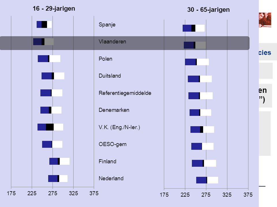 Rendement diploma beroepssecundair onderwijs: groep 16-29-jarigen tegenover 30-65-jarigen (en met uitsluiting van de groep studenten ) Sample sizes ranged from..