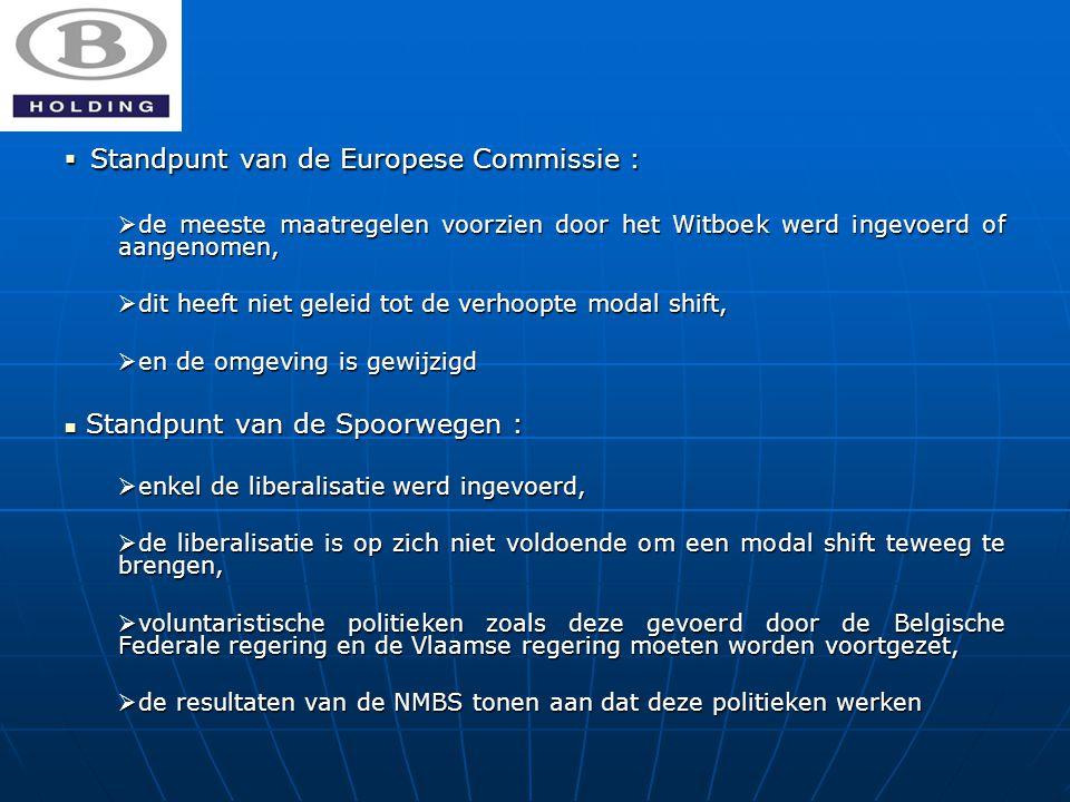  Standpunt van de Europese Commissie :  de meeste maatregelen voorzien door het Witboek werd ingevoerd of aangenomen,  dit heeft niet geleid tot de verhoopte modal shift,  en de omgeving is gewijzigd Standpunt van de Spoorwegen : Standpunt van de Spoorwegen :  enkel de liberalisatie werd ingevoerd,  de liberalisatie is op zich niet voldoende om een modal shift teweeg te brengen,  voluntaristische politieken zoals deze gevoerd door de Belgische Federale regering en de Vlaamse regering moeten worden voortgezet,  de resultaten van de NMBS tonen aan dat deze politieken werken