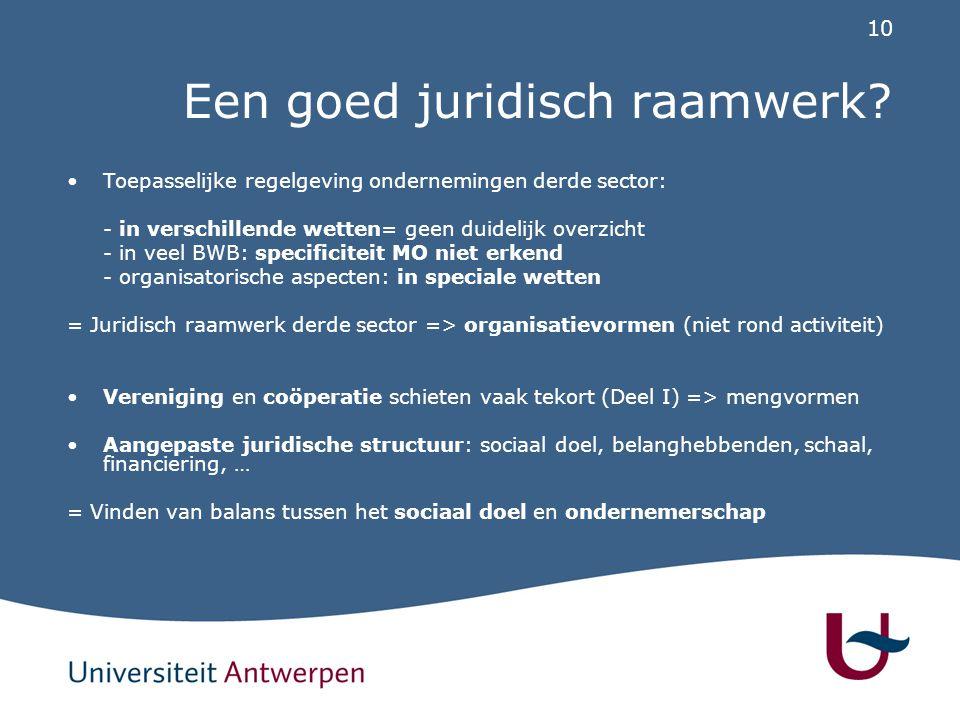 10 Een goed juridisch raamwerk? Toepasselijke regelgeving ondernemingen derde sector: - in verschillende wetten= geen duidelijk overzicht - in veel BW