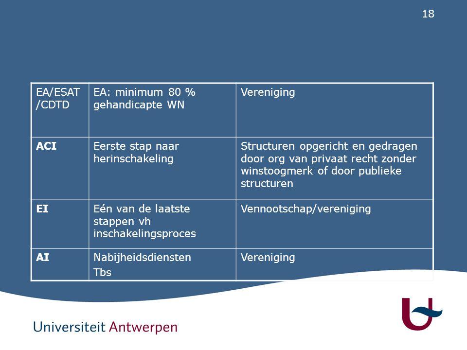 18 EA/ESAT /CDTD EA: minimum 80 % gehandicapte WN Vereniging ACIEerste stap naar herinschakeling Structuren opgericht en gedragen door org van privaat