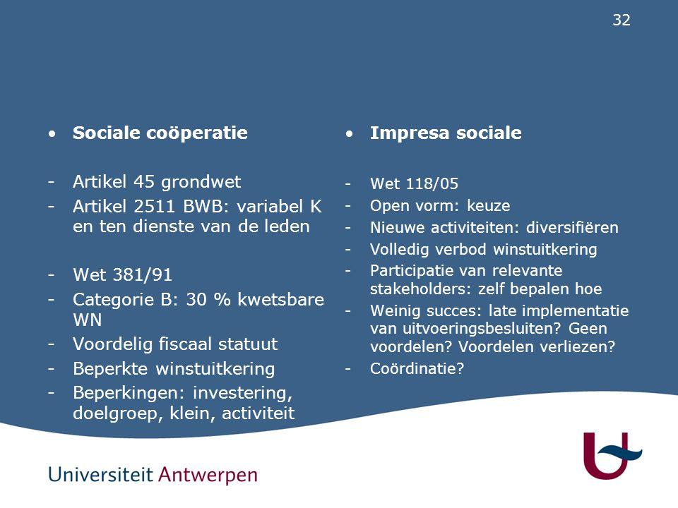 32 Sociale coöperatie -Artikel 45 grondwet -Artikel 2511 BWB: variabel K en ten dienste van de leden -Wet 381/91 -Categorie B: 30 % kwetsbare WN -Voordelig fiscaal statuut -Beperkte winstuitkering -Beperkingen: investering, doelgroep, klein, activiteit Impresa sociale -Wet 118/05 -Open vorm: keuze -Nieuwe activiteiten: diversifiëren -Volledig verbod winstuitkering -Participatie van relevante stakeholders: zelf bepalen hoe -Weinig succes: late implementatie van uitvoeringsbesluiten.
