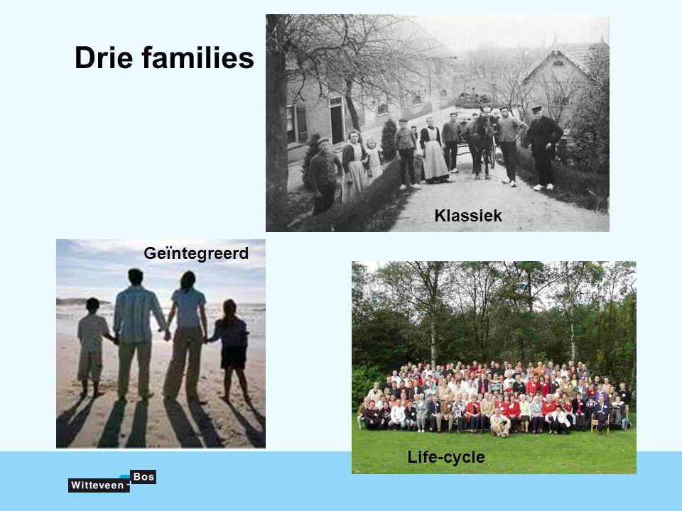 Klassiek Drie families Geïntegreerd Life-cycle