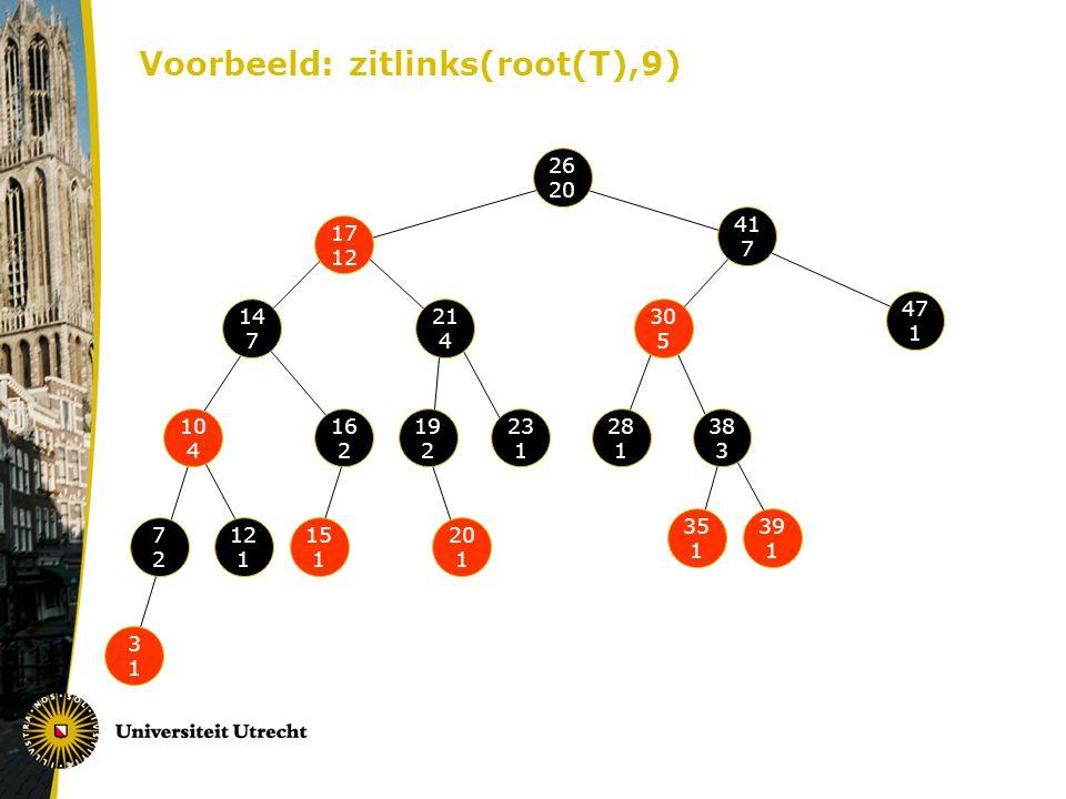 Voorbeeld: zitlinks(root(T),9) 26 20 17 12 41 7 47 1 30 5 28 1 38 3 10 4 14 7 21 4 16 2 35 1 19 2 23 1 39 1 15 1 7272 12 1 20 1 3131