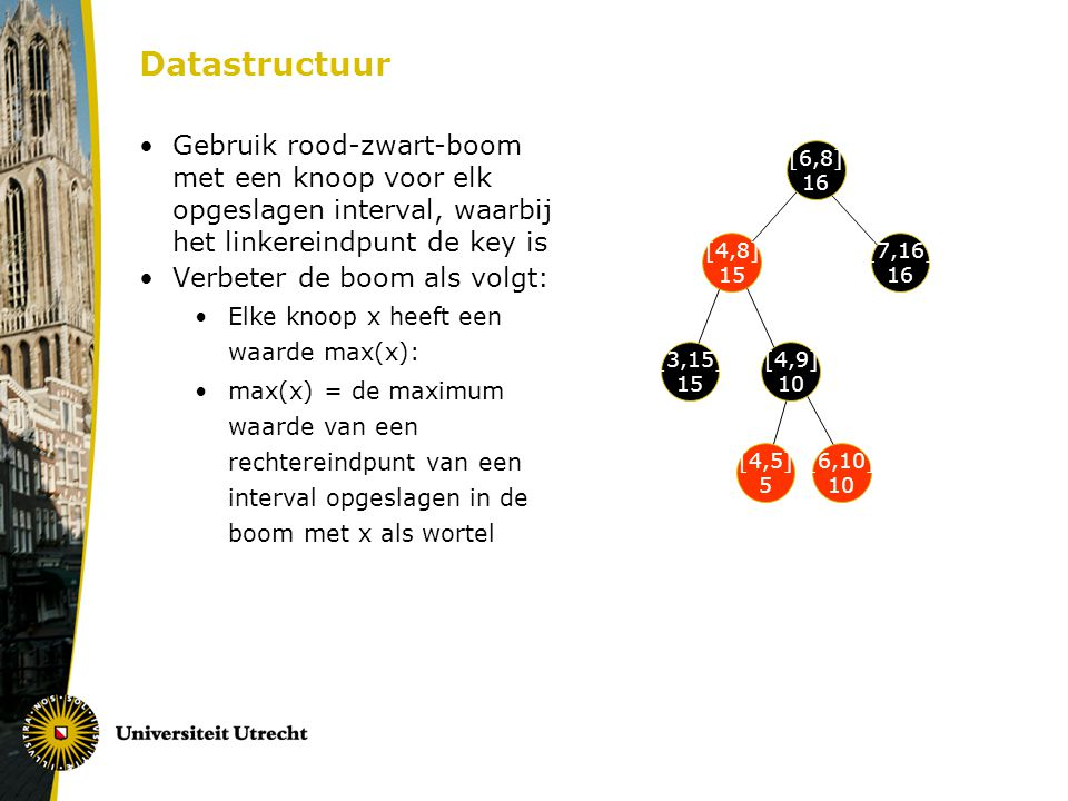Datastructuur Gebruik rood-zwart-boom met een knoop voor elk opgeslagen interval, waarbij het linkereindpunt de key is Verbeter de boom als volgt: Elke knoop x heeft een waarde max(x): max(x) = de maximum waarde van een rechtereindpunt van een interval opgeslagen in de boom met x als wortel [6,8] 16 [7,16] 16 [4,8] 15 [3,15] 15 [4,9] 10 [4,5] 5 [6,10] 10