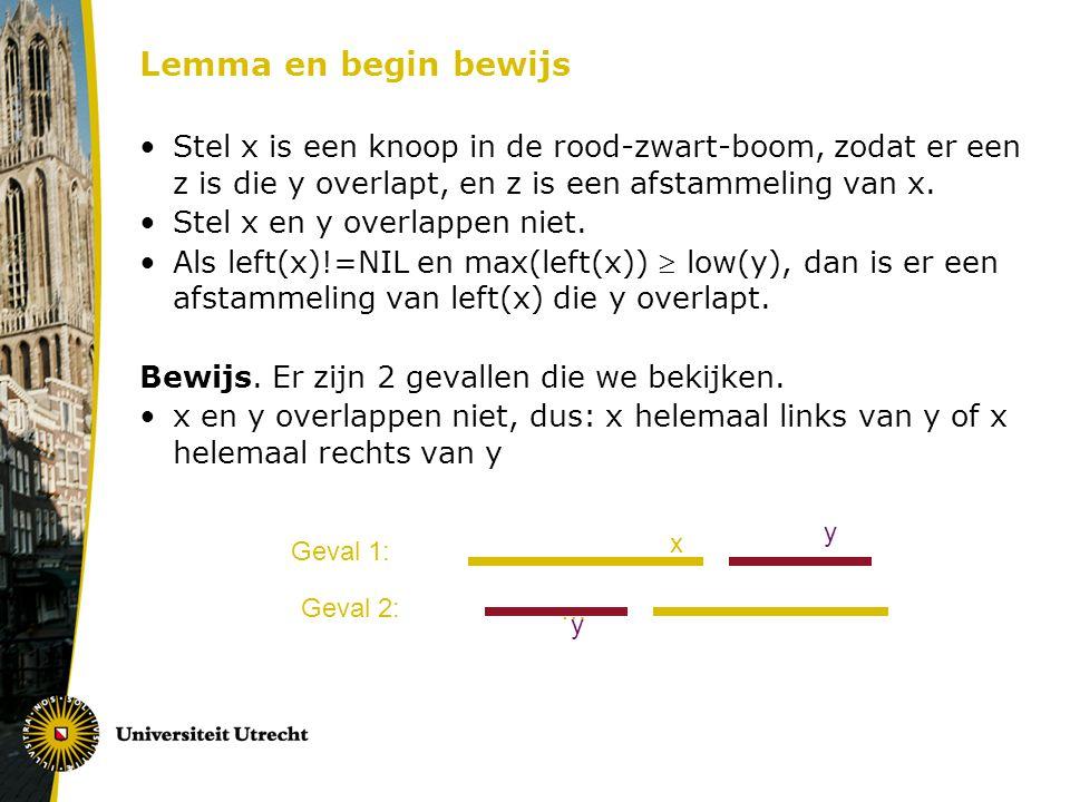Lemma en begin bewijs Stel x is een knoop in de rood-zwart-boom, zodat er een z is die y overlapt, en z is een afstammeling van x. Stel x en y overlap