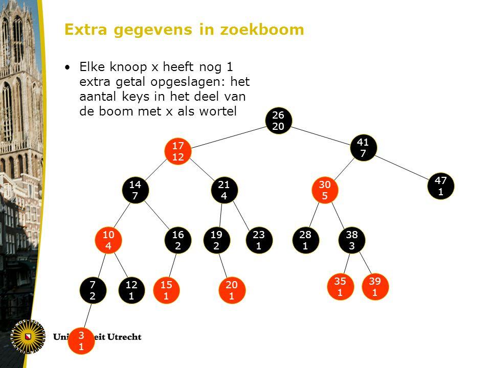 Extra gegevens in zoekboom Elke knoop x heeft nog 1 extra getal opgeslagen: het aantal keys in het deel van de boom met x als wortel 26 20 17 12 41 7 47 1 30 5 28 1 38 3 10 4 14 7 21 4 16 2 35 1 19 2 23 1 39 1 15 1 7272 12 1 20 1 3131