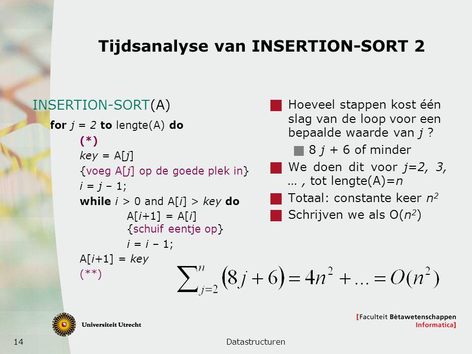 14 Tijdsanalyse van INSERTION-SORT 2  Hoeveel stappen kost één slag van de loop voor een bepaalde waarde van j ?  8 j + 6 of minder  We doen dit vo