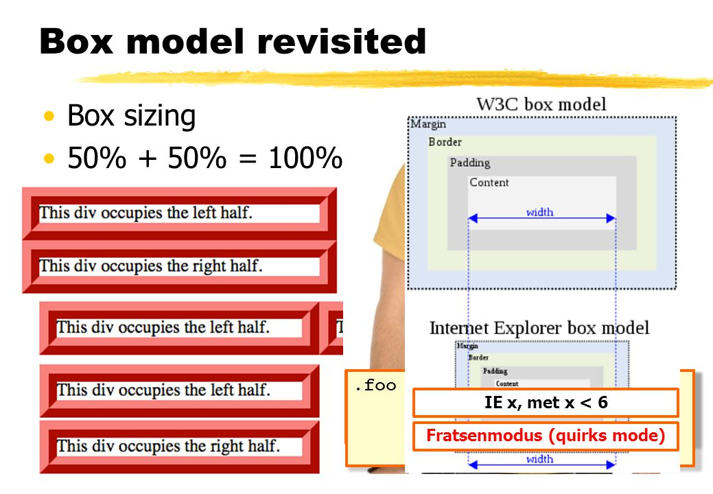 Box model revisited Box sizing 50% + 50% = 100% ?.foo {box-sizing: content-box; width: 50%; border: 1em ridge red;}.foo {box-sizing: border-box; width: 50%; border: 1em ridge red;}.foo {box-sizing: border-box; width: 50%; border: 1em ridge red; margin: 1px;} IE x, met x < 6 Fratsenmodus (quirks mode)
