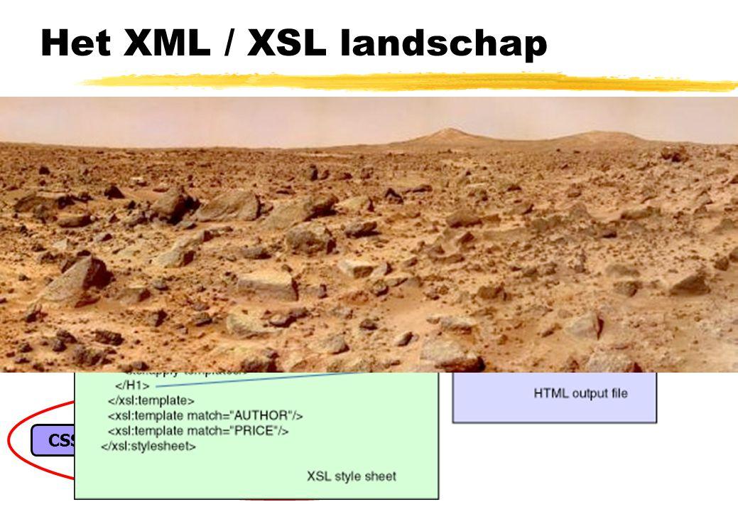 Het XML / XSL landschap DTDXMLXSLT (X)HTML XMLPDF LaTeXXSL-FO ValiderenTransformeren CSS