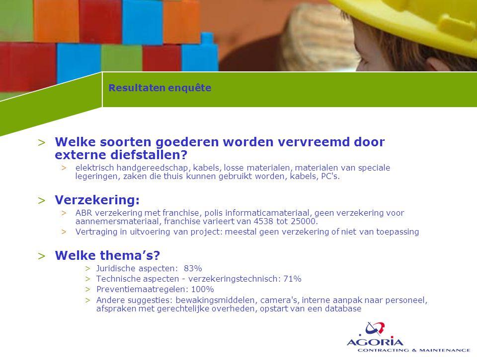 Resultaten enquête >Welke soorten goederen worden vervreemd door externe diefstallen.