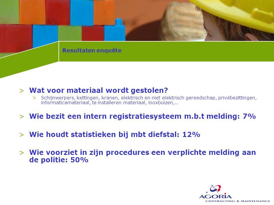 Resultaten enquête >Wat voor materiaal wordt gestolen.