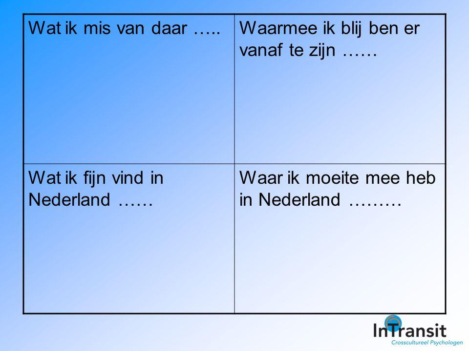 Wat ik mis van daar …..Waarmee ik blij ben er vanaf te zijn …… Wat ik fijn vind in Nederland …… Waar ik moeite mee heb in Nederland ………