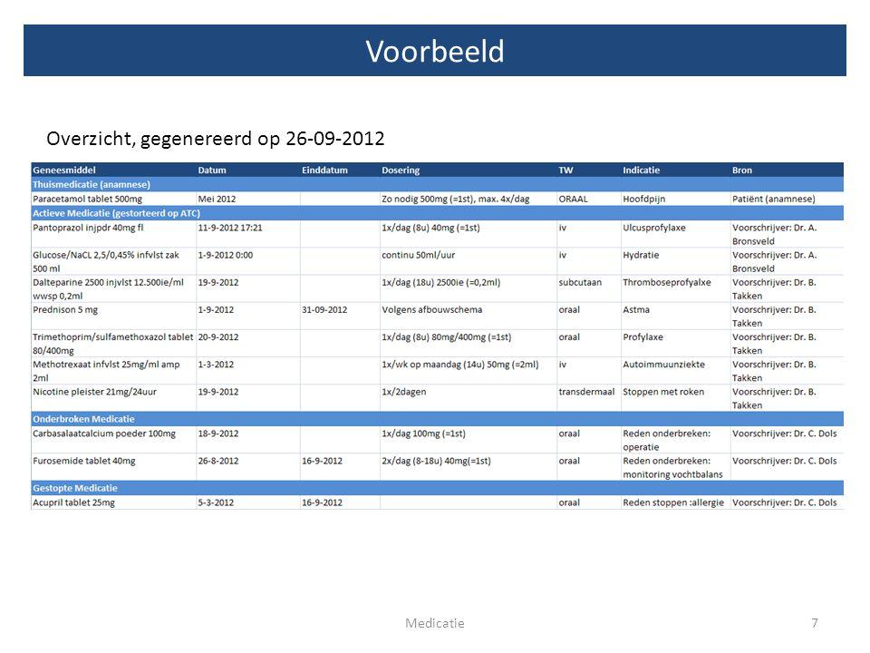 Voorbeeld Medicatie7 Overzicht, gegenereerd op 26-09-2012