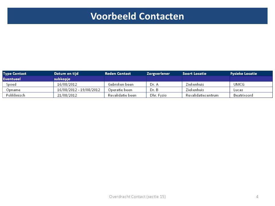 Voorbeeld Contacten 4Overdracht Contact (sectie 15)