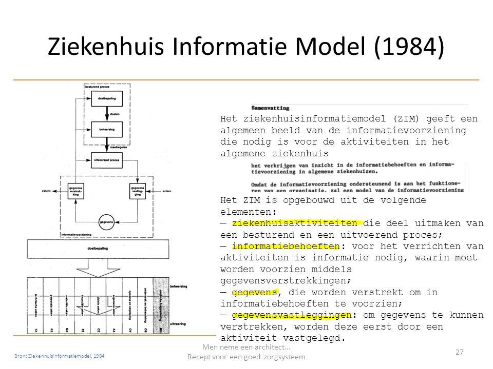 Ziekenhuis Informatie Model (1984) 27 Bron: Ziekenhuisinformatiemodel, 1984 Het ziekenhuisinformatiemodel (ZIM) geeft een algemeen beeld van de informatievoorziening die nodig is voor de aktiviteiten in het algemene ziekenhuis Het ZIM is opgebouwd uit de volgende elementen: — ziekenhuisaktiviteiten die deel uitmaken van een besturend en een uitvoerend proces; — informatiebehoeften: voor het verrichten van aktiviteiten is informatie nodig, waarin moet worden voorzien middels gegevensverstrekkingen; — gegevens, die worden verstrekt om in informatiebehoeften te voorzien; — gegevensvastleggingen: om gegevens te kunnen verstrekken, worden deze eerst door een aktiviteit vastgelegd.