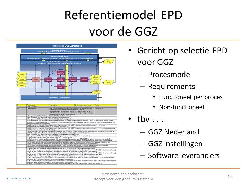 Referentiemodel EPD voor de GGZ Gericht op selectie EPD voor GGZ – Procesmodel – Requirements Functioneel per proces Non-functioneel tbv...