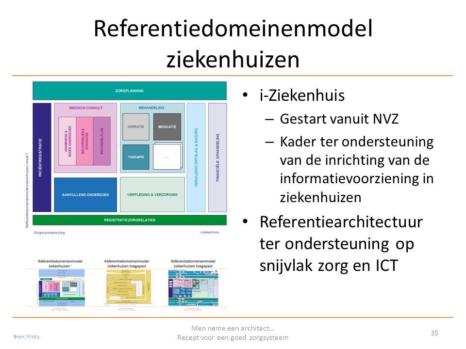Referentiedomeinenmodel ziekenhuizen i-Ziekenhuis – Gestart vanuit NVZ – Kader ter ondersteuning van de inrichting van de informatievoorziening in ziekenhuizen Referentiearchitectuur ter ondersteuning op snijvlak zorg en ICT Men neme een architect...