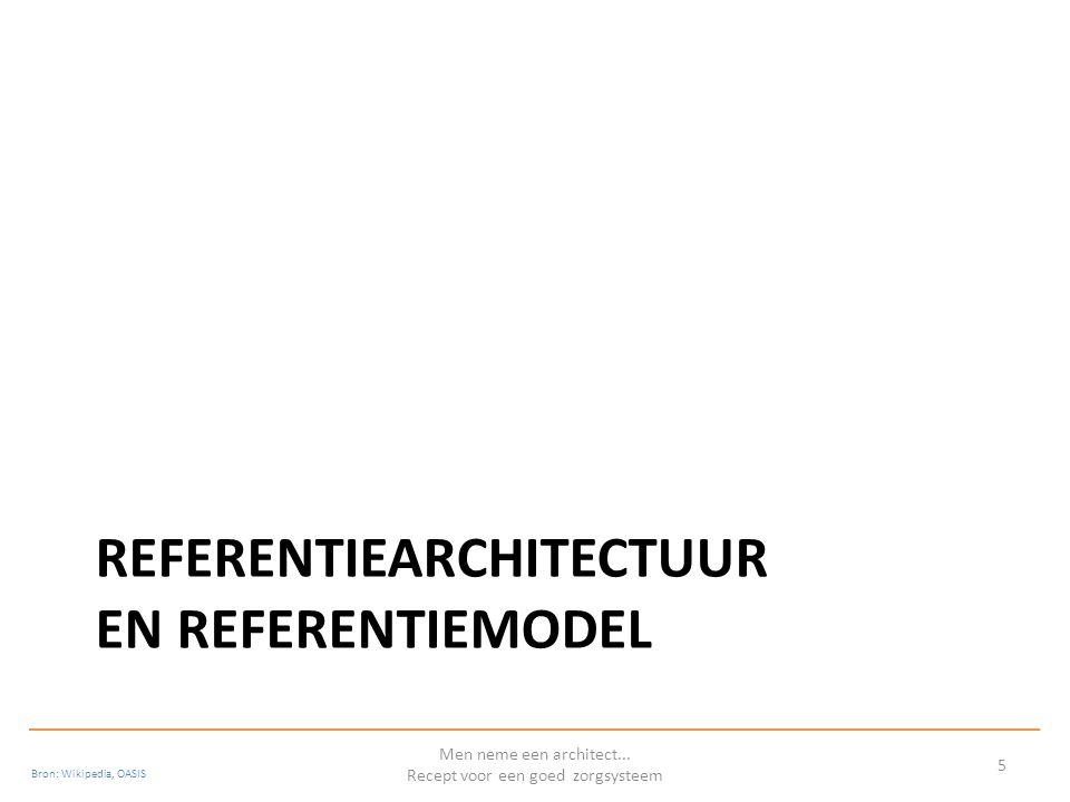Standaardisatie organisaties Communicatie standaards / interoperability – HL7 – IHE Terminologie / codering – SNOMED – LOINC – ICPC – ICD Men neme een architect...